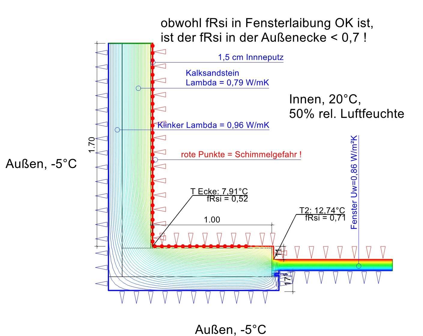 Gut bekannt Fenstersanierung - Laibungsdämmung :: Förderungen - gesamtes Forum :: RG05