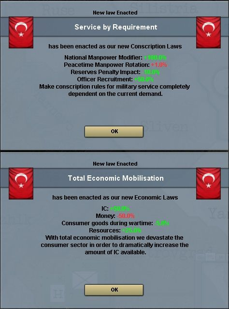 Talking Turkey: Alternate History from 1936 | Paradox Interactive Forums