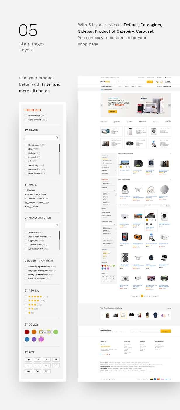 MartFury   Multi-Vendor & Marketplace eCommerce PSD Template - 15