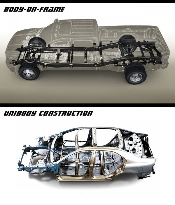 So The Monocoque Or Unibody Chis Are Used In Most Modern Vehicle Types And Is More Suited For Everyday Luxury Sport Oriented Vehicles While