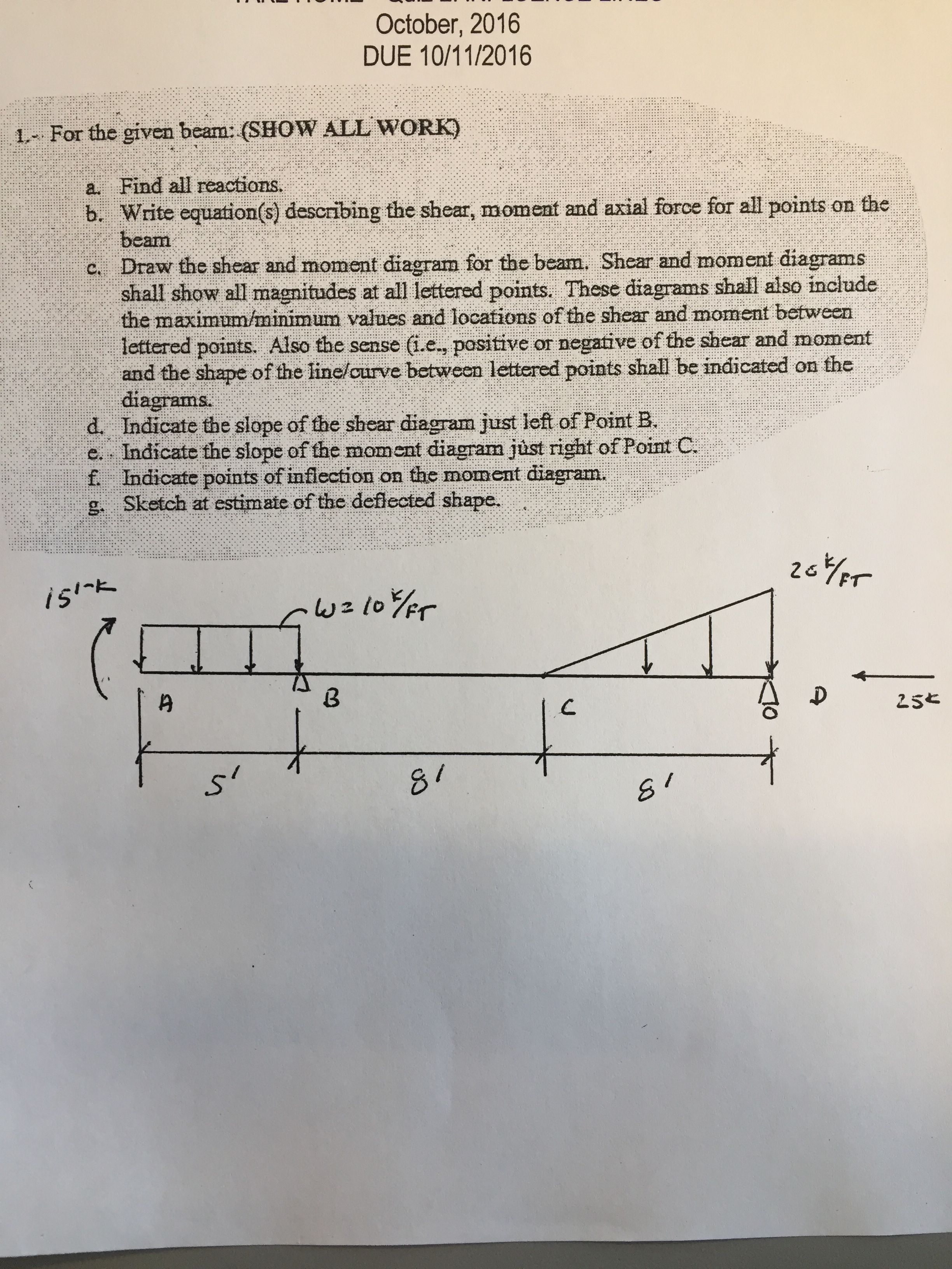 Solved Find All Reactions B Write Equations Describin Draw The Bending Moment And Shear Force Diagrams F Cheggcom Question Describing Axial For Po