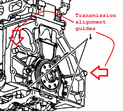 Key points for 4l60E removal/installation on 4 2L GMT360's