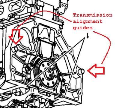 Key points for 4l60E removal/installation on 4 2L GMT360's | GMTNation