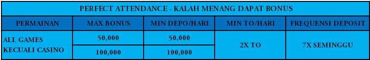 Perfect Attendance MPO007