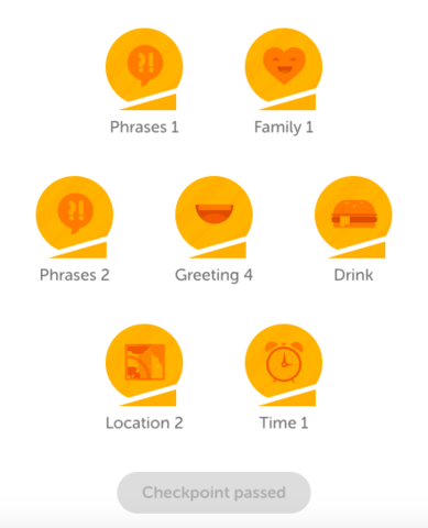 Duolingo Online Chinese Course Structure