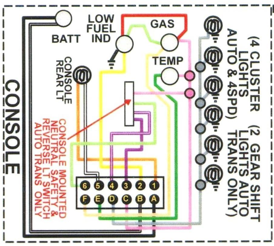 Diagram 68 Camaro Console Gauges Wiring Diagram Schematic Full Version Hd Quality Diagram Schematic Soft Wiring Media90 It