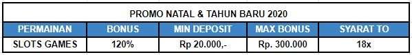 Situs Judi online deposit pulsa terbaik di indonesia Mpo555