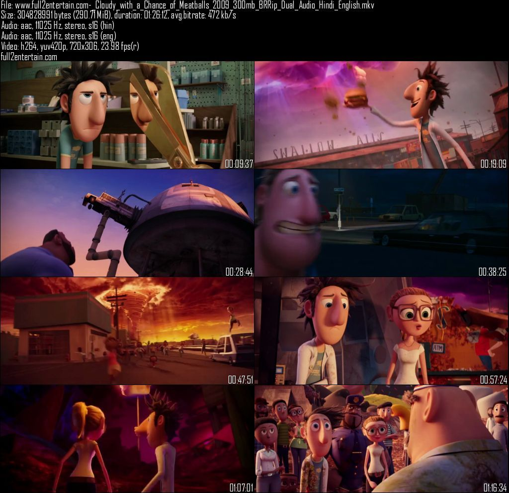 Cloudy with a Chance of Meatballs Full Movie Dual Audio Free Download 300mb HD