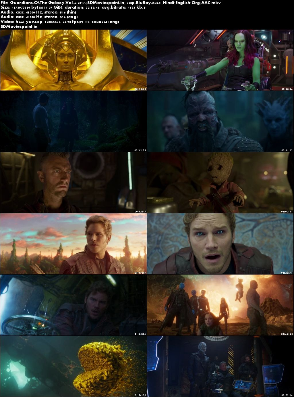 Screen Shots Guardians Of The Galaxy Vol.2 (2017) Full Movie Download In Hindi Dubbed 1080p