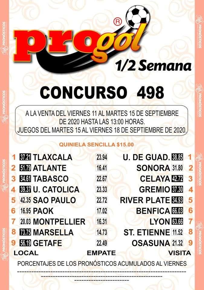 Porcentaje Progol del concurso 2039