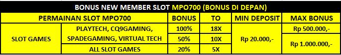 MPO700: Bonus New Member Slot Online