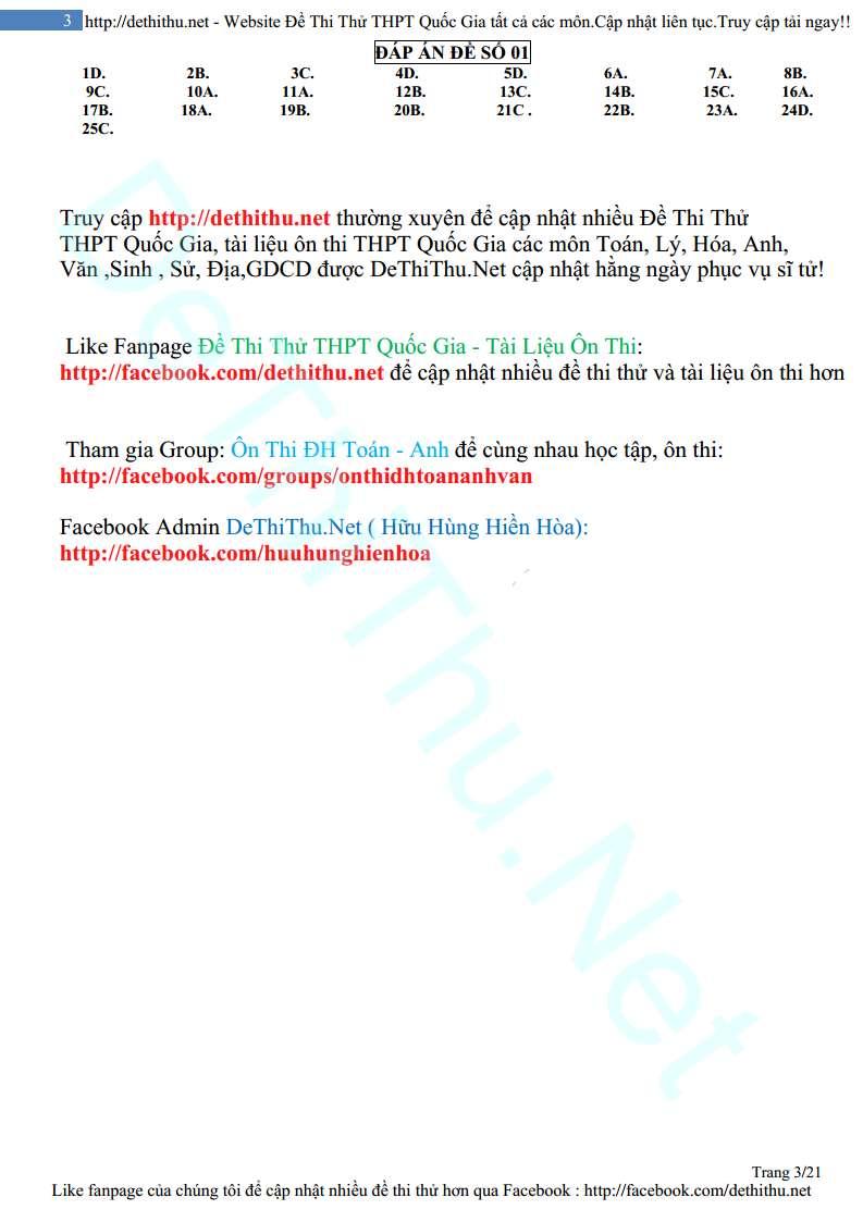 125 câu trắc nghiệm Toán về hàm số của 5 đề kiểm tra Toán