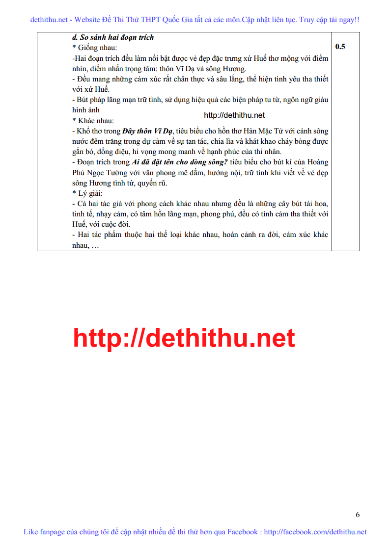 De thi thu Ngu Van nam 2018 THPT Yen Lac, Vinh Phuc lan 3 trang 6