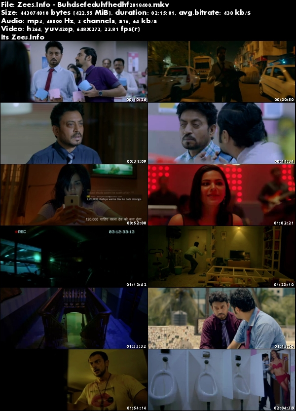 Blackmail 2018 Hindi HDRip x264 400MB