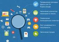 Профессиональная раскрутка сайта – Студия продвижения Сайтов АЕ в Москве и регионах