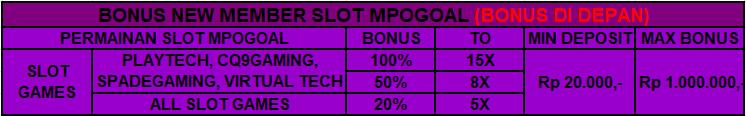 MPOGOAL Agen Slot Pulsa Bonus Online Terbesar