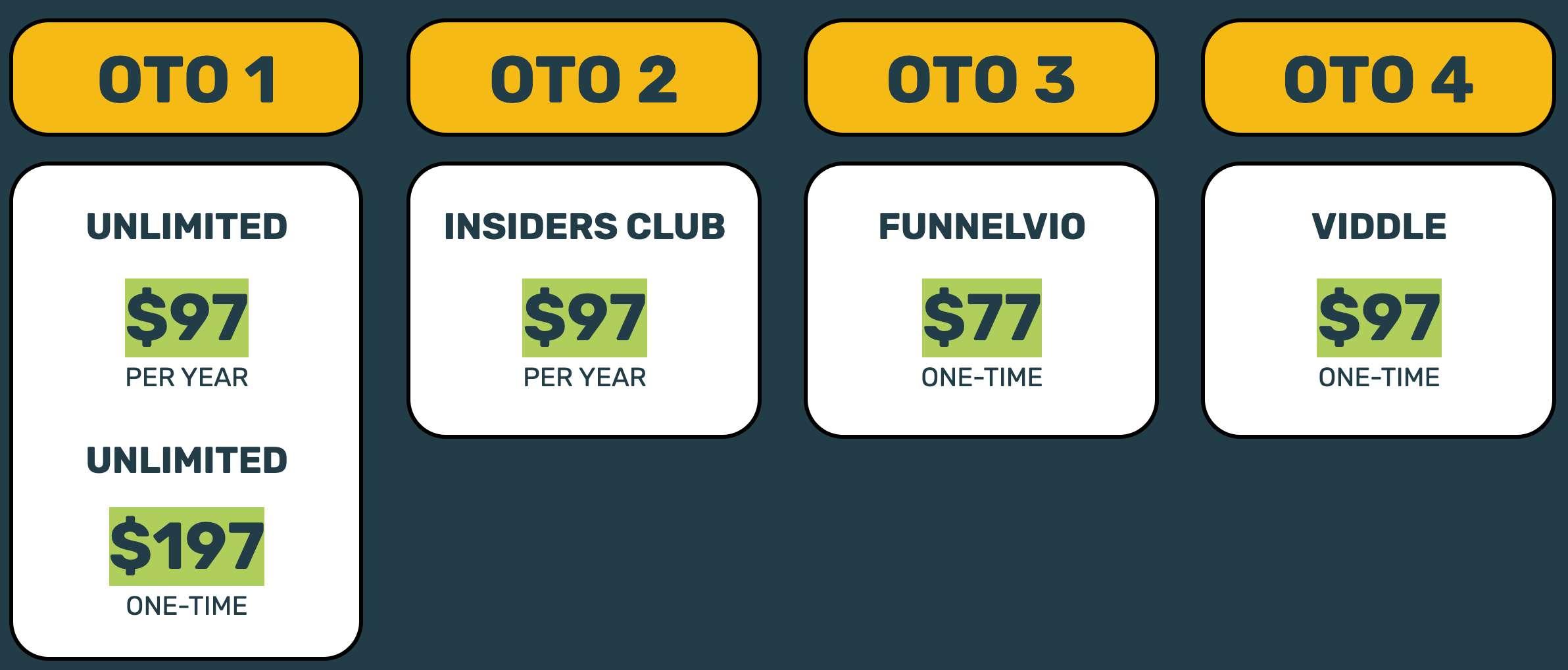membervio pricing, upsells and otos