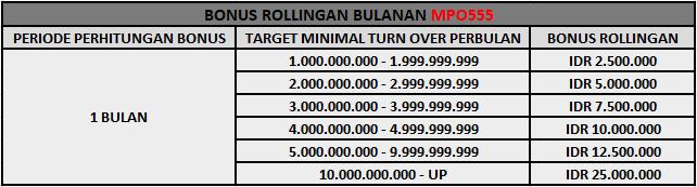 MPO555 Bonus Rollingan Bulanan Jutaan Rupiah