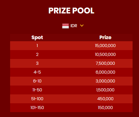 MPO555 Promo Slot Pragmatic Play Prize Pool