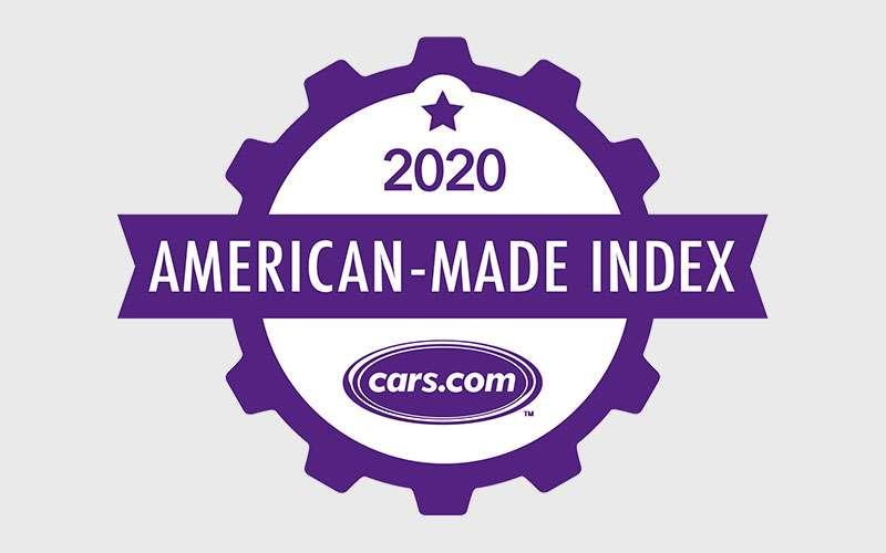 Cars.com American-Made Index
