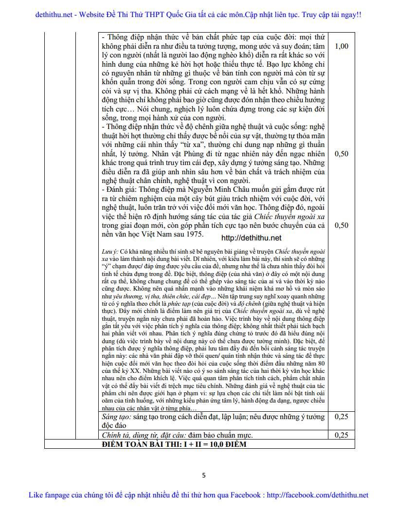 De thi thu mon Van THPT Chuyen Vinh 2018 lan 1 co huong dan giai trang 10