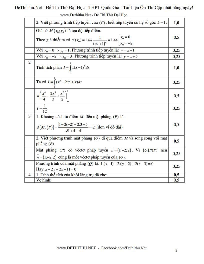 Đề thi thử môn Toán kèm đáp án THPT Quốc gia 2015 môn  tỉnh Đăk Nông