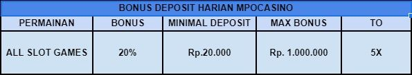 MPOCASINO - Bonus Harian All Slot Games