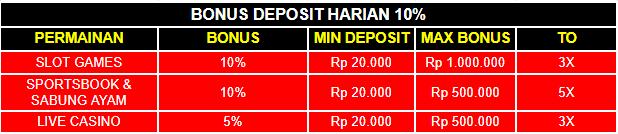 MPO17 : Bonus Deposit Harian 10