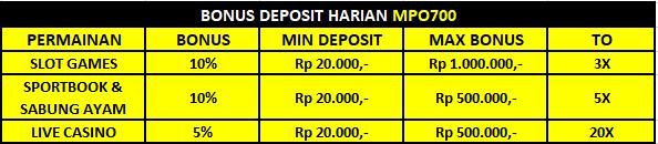 MPO700: Bonus Deposit Harian 10