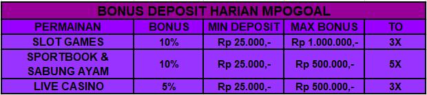 MPOGOAL Agen Judi Online Bonus Deposit Harian