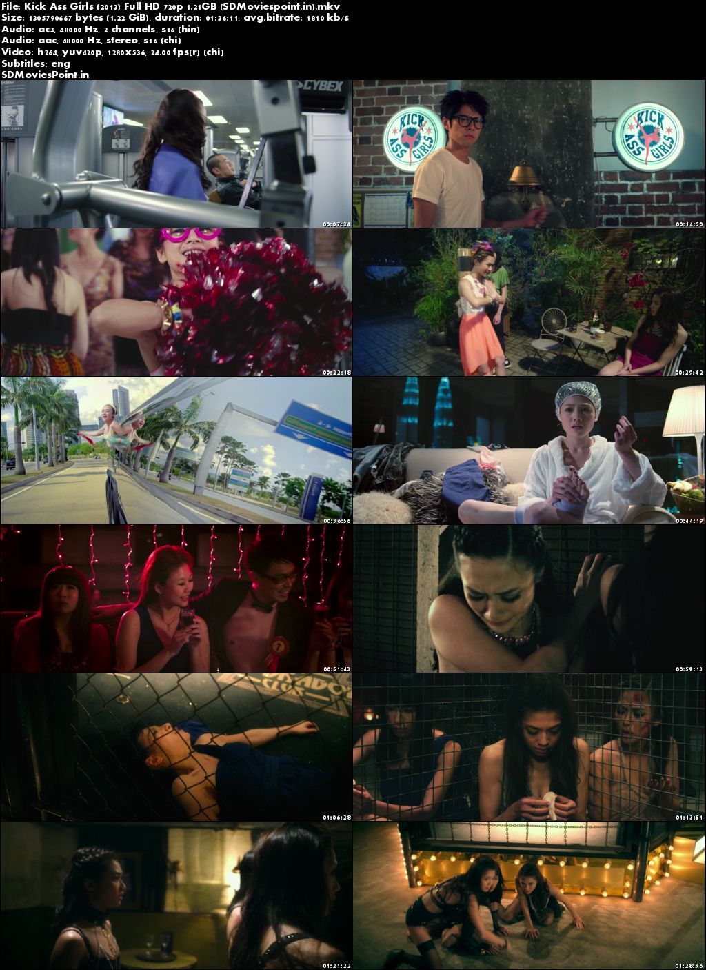 Screen Shot Kick Ass Girls (2013) Full HD Movie Download Dual Audio Hindi Dubbed