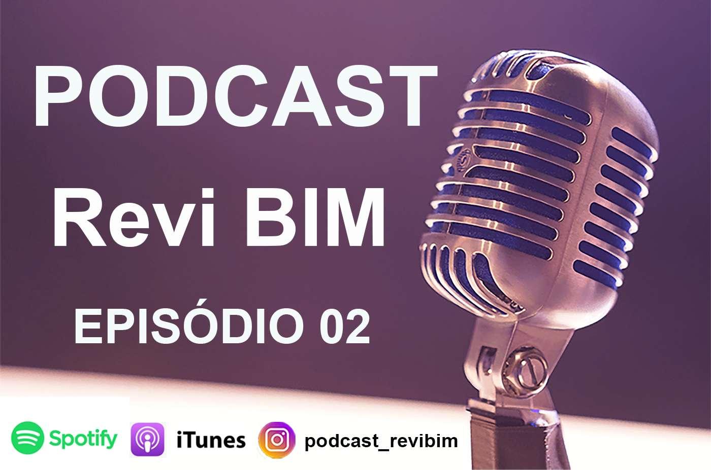 PodCast Revi BIM, Episódio 02 – Níveis de maturidade em BIM