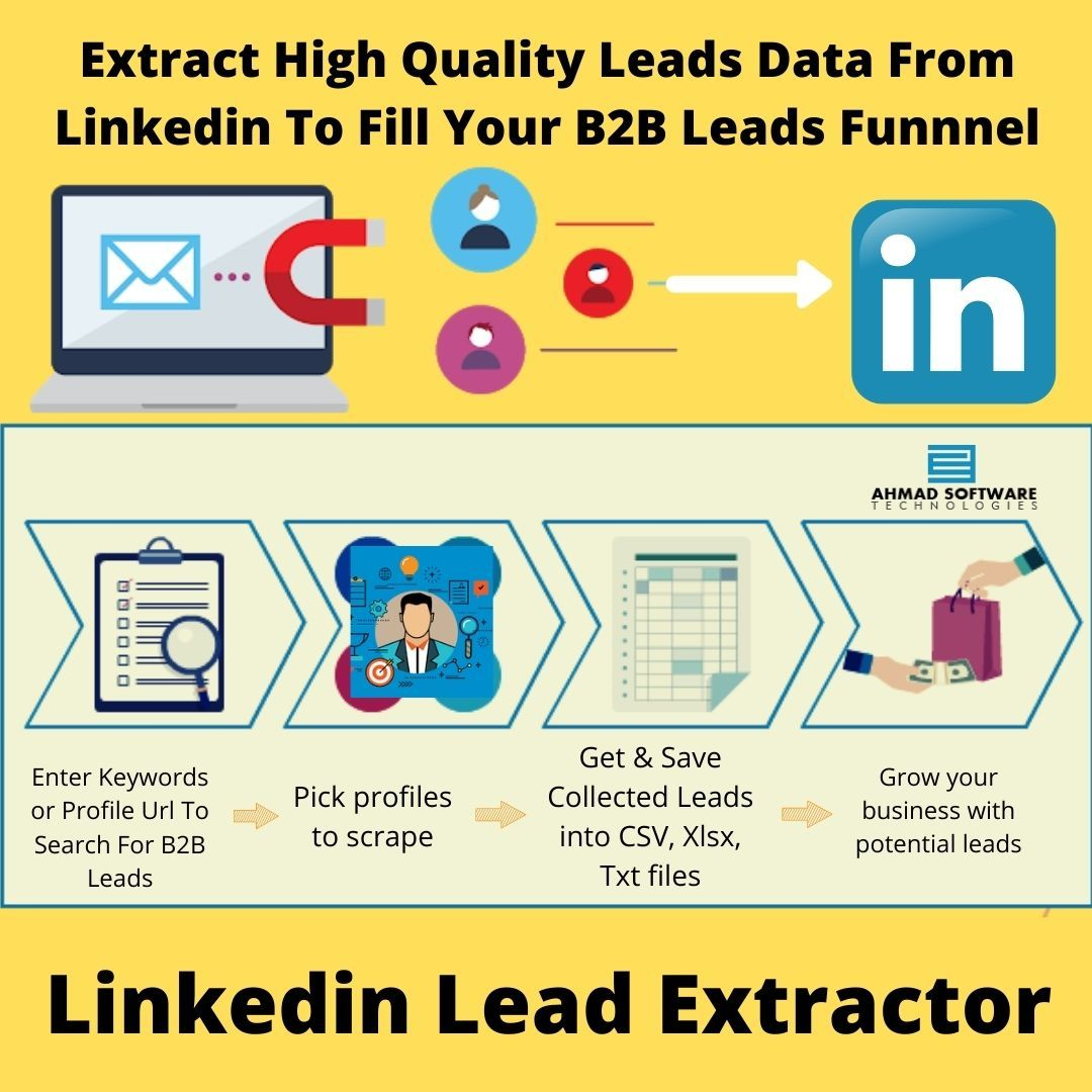 It will help you automate all Linkedin scraping tasks and you can collect b2b  leads data in large amounts from Linkedin without any coding and special skills.
