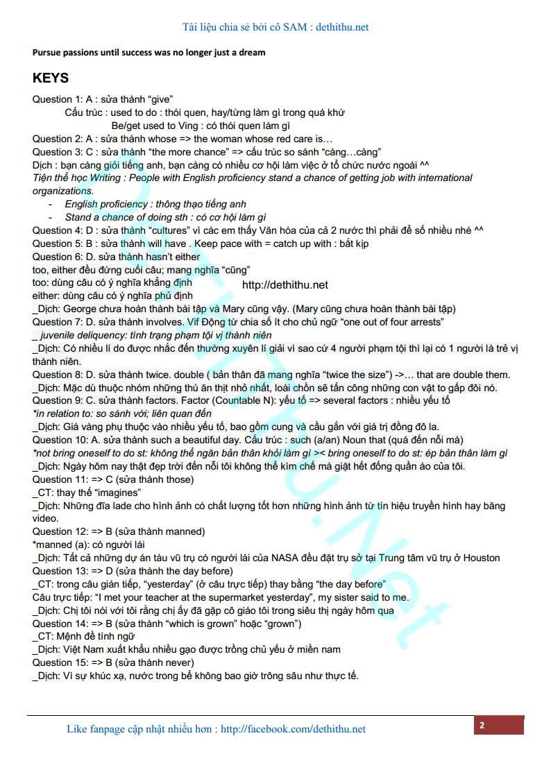 Bài tập tìm lỗi sai tiếng Anh có đáp án chi tiết