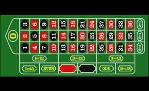meja casino