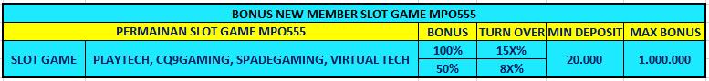 Bonus New Member Slot