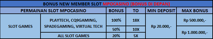 MPOCASINO Bonus New Member Slot