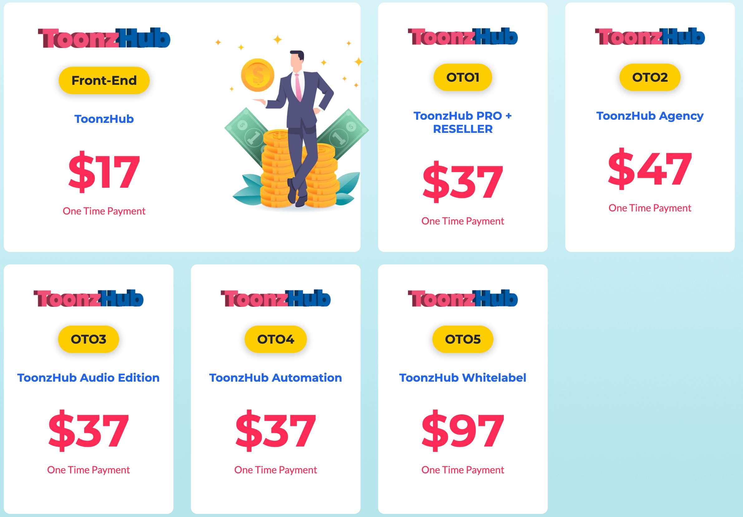 ToonzHub Review: Pricing & Upsells