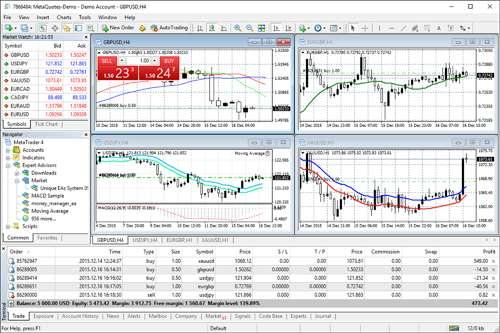 Заработок на валютном рынке Форекс