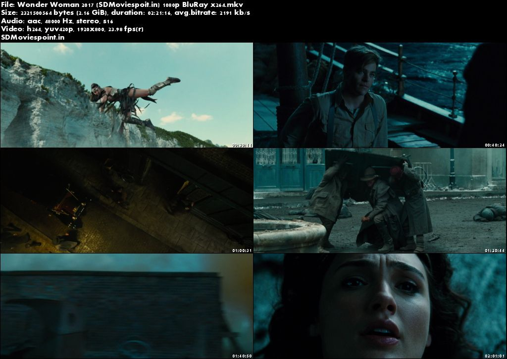 Wonder Woman 2017 Full HD Hindi Dual Audio Hollywood Movie Free Download
