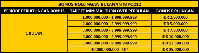 MPO212 Bonus Rollingan Bulanan Jutaan Rupiah