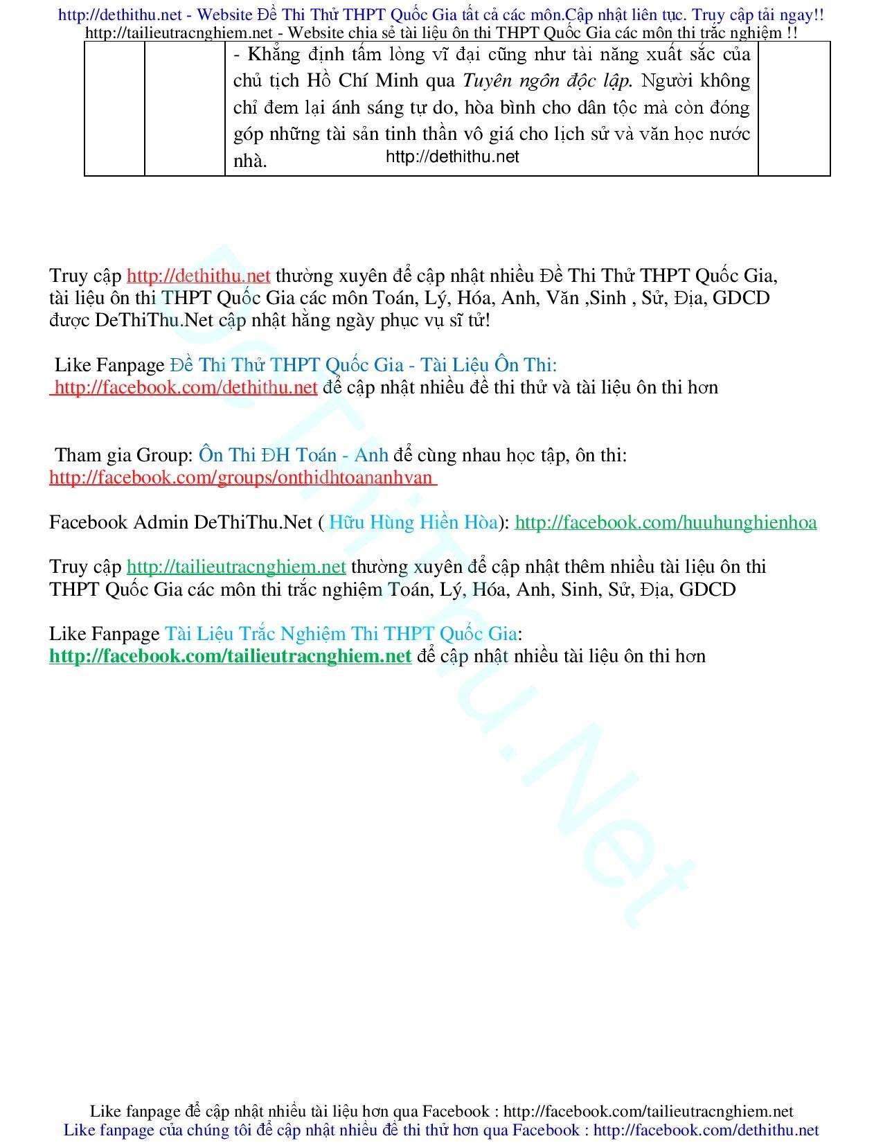 Đề thi thử môn Văn 2017 THPT Yên Lạc, Vĩnh Phúc lần 1