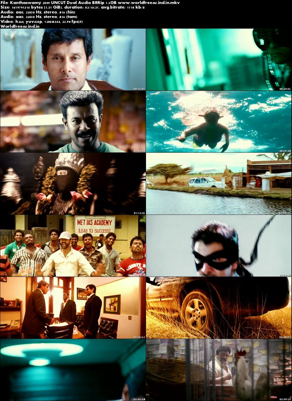 Screen Shot of Kanthaswamy 2009 BRRip 720p Dual Audio 1.5GB - UNCUT Watch Online free at worldfree4u.ind.in
