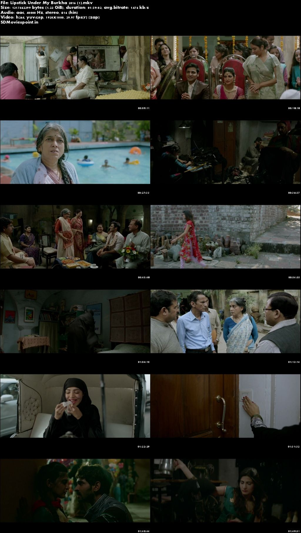 Screen Shots Lipstick Under My Burkha (2017) HD Movie Download 1080p