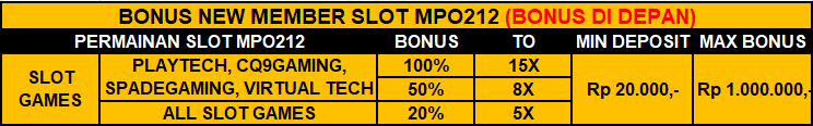 MPO212 SItus Agen Slot Bonus New Member