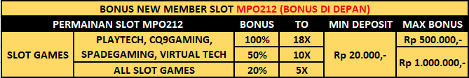 MPO212 Bonus New Member Slot Online Terpercaya