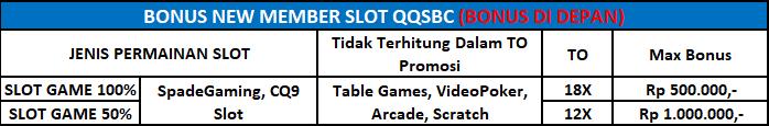 QQSBC Bonus New Member Slot Pulsa Online Terpercaya
