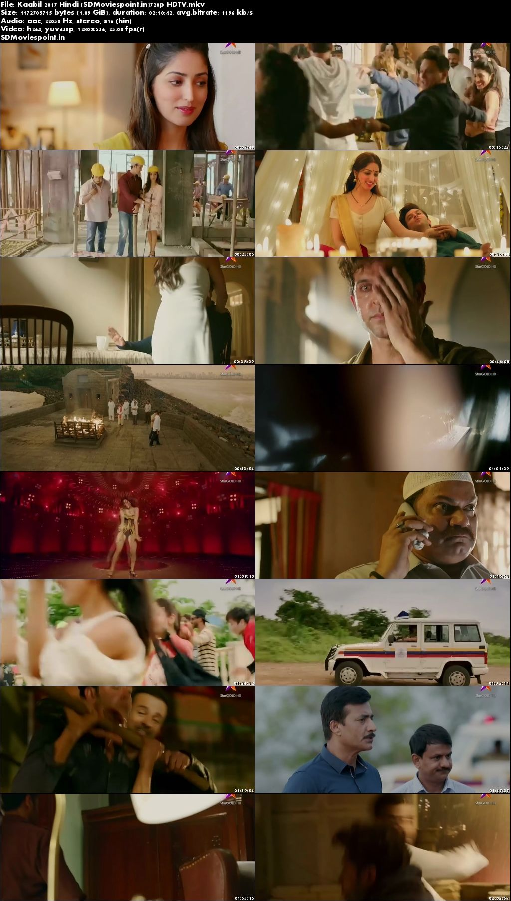 Screen Shot Kaabil 2017 Full Hindi Movie Download HD 720p