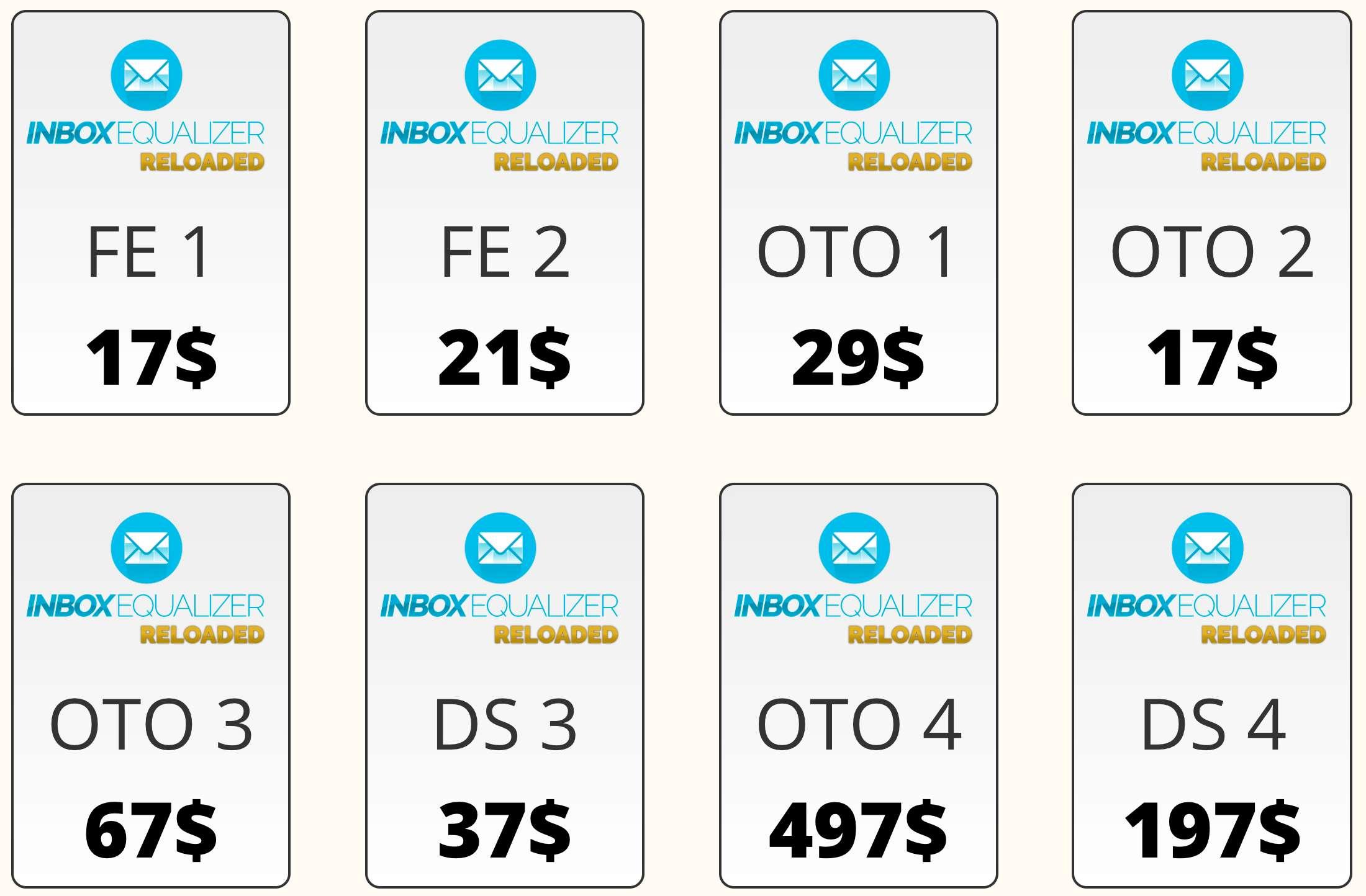inbox equalizer pricing upsells otos