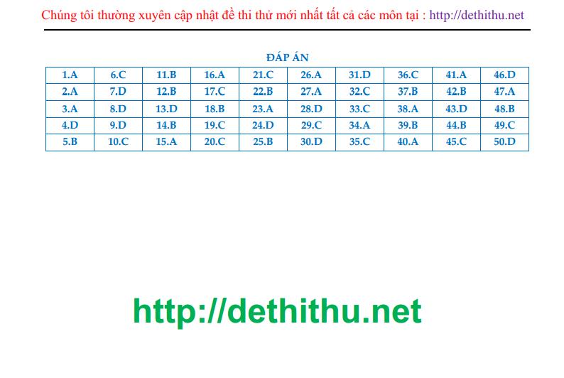 De thi thu mon Toan 2018 THPT Chuyen Bac Ninh lan 1 co dap an trang 4